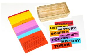 Books of the Bible Summary Cards, Headers, and Basket